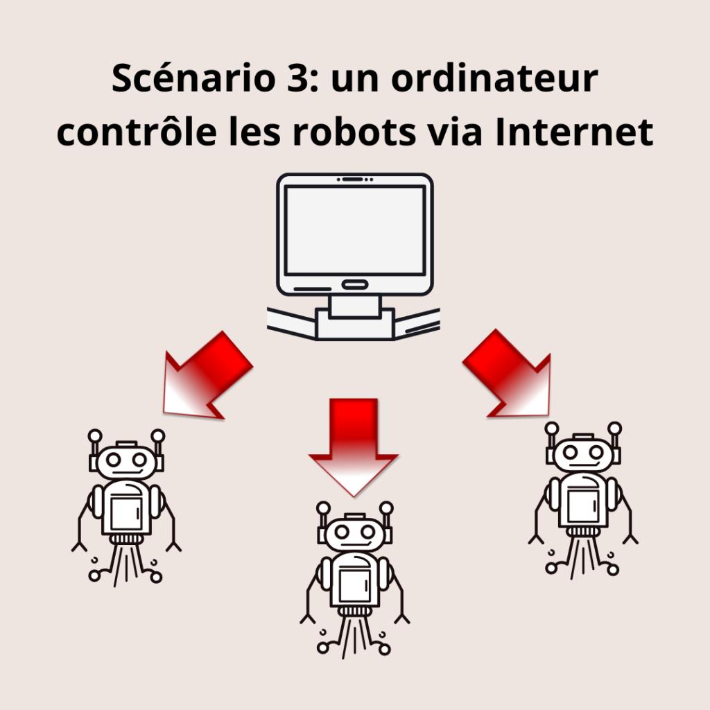 Peuples de robots, scénario 3